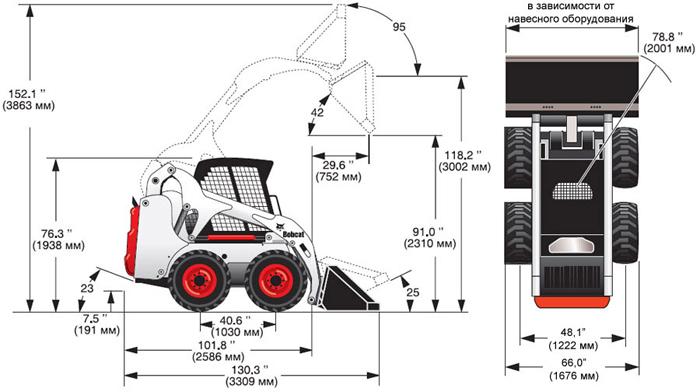 Мини-погрузчик Bobcat S175/H (Бобкат)